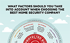 Choosing the Best Home Security Company